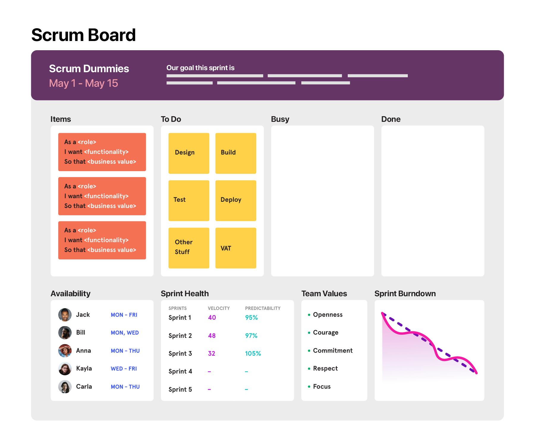 agile hr - scrum board