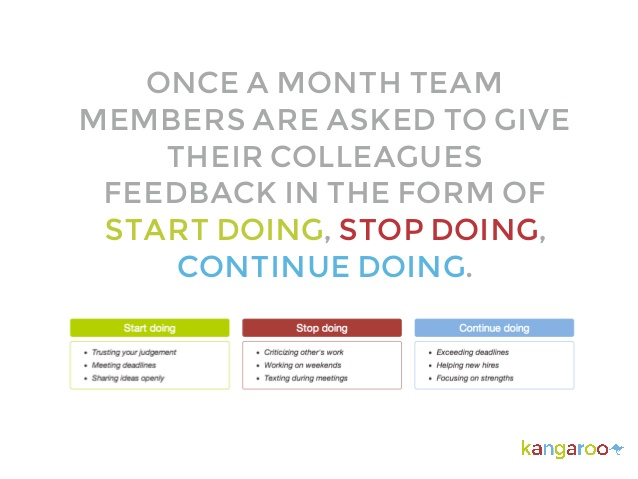 how to improve team performance - feedback