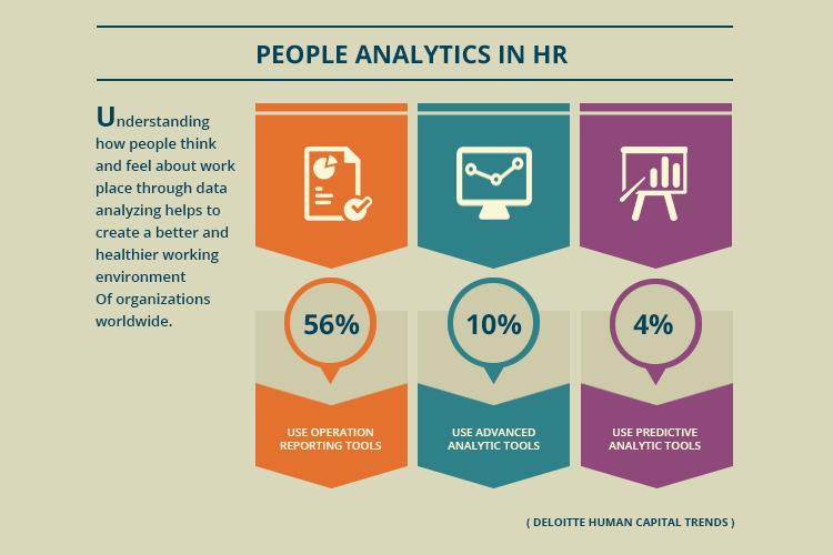 people-analytics-in-hr - modern hr