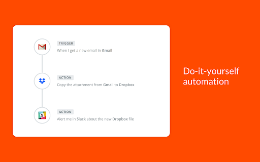 automate - weekly sprints