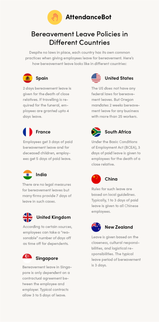 bereavement leave policies across the world