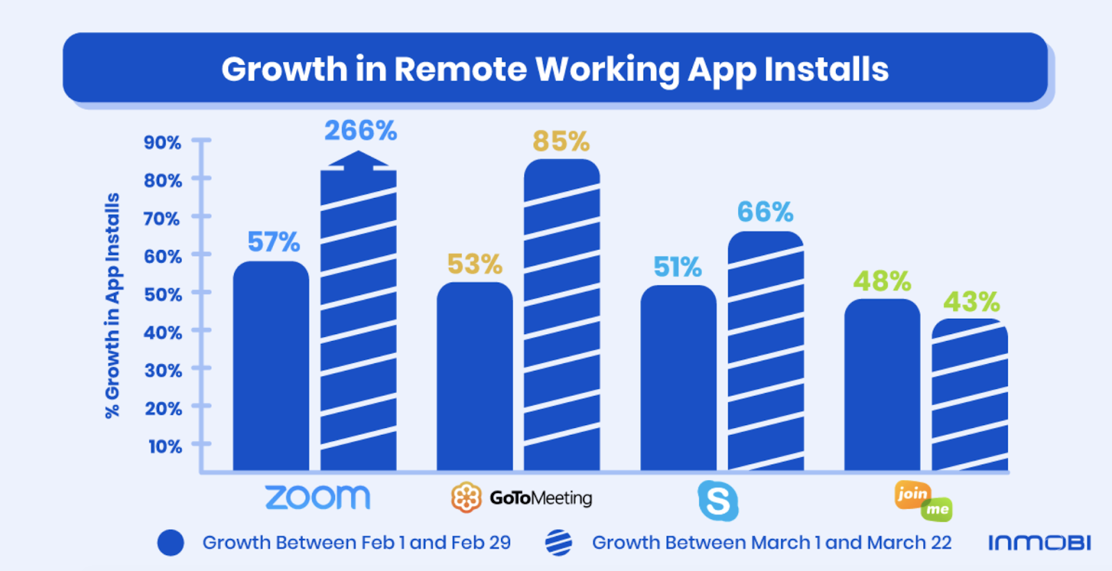 mobile apps for work and employee engagement