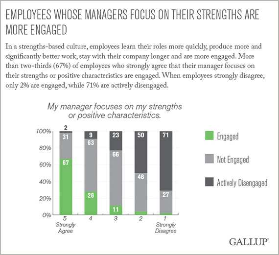 Gallup Employee Relations Statistic-min