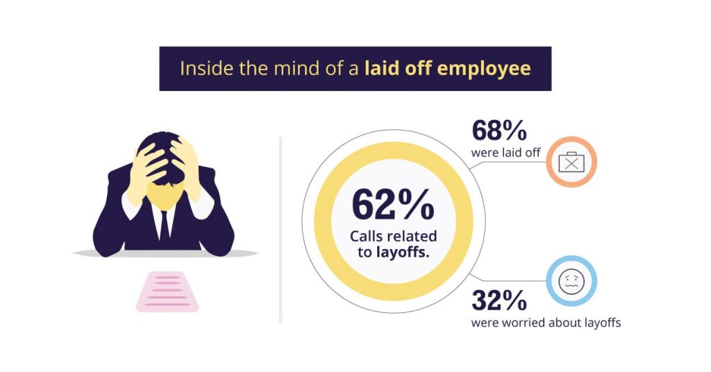 Inside The Mind of a Laid Off Employee