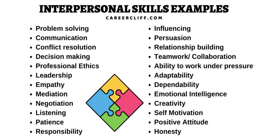 22 INTERPERSONAL SKILLS EXAMPLES
