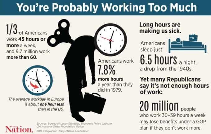 Overworked Employees