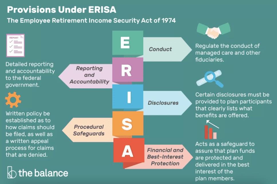 ERISA Provisions