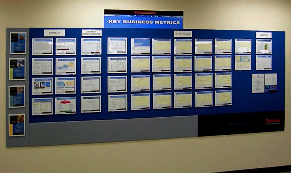Bulletin Board Idea for KPIs
