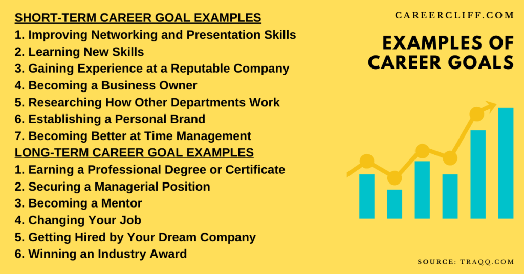 Examples of Career Goals